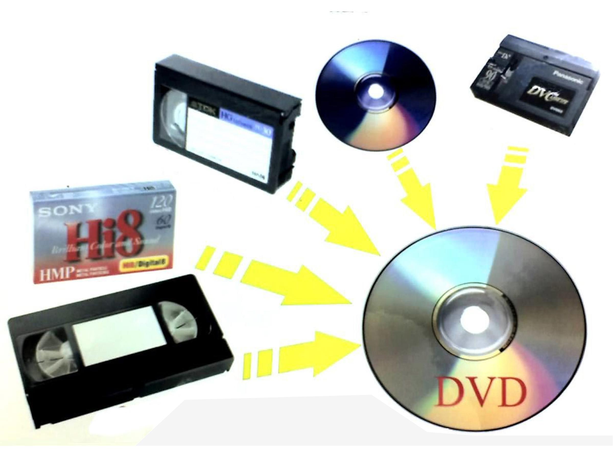 Оцифровка видеокассет, фотоплёнок, слайдов